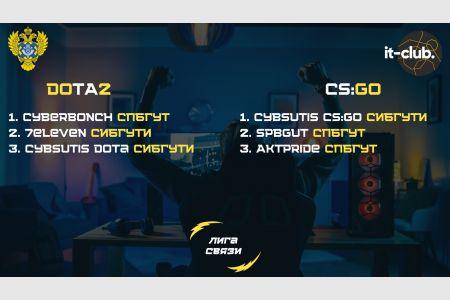 Итоги киберспортивного турнира «Лига Связи»